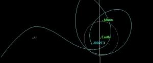 Aylarca Dünya'ya Çarpmak İçin Kendini Bitiren J002E3 Göktaşının Dünya Yörüngesindeki Hareketi