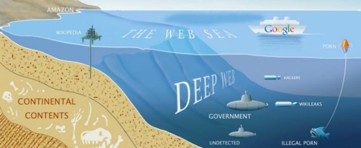 NASA Deep Web'i İndeksleyecek
