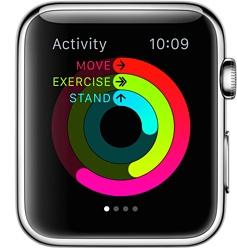 2(59) Apple Watch'ın Alınması ve Alınmaması İçin 5'er Neden