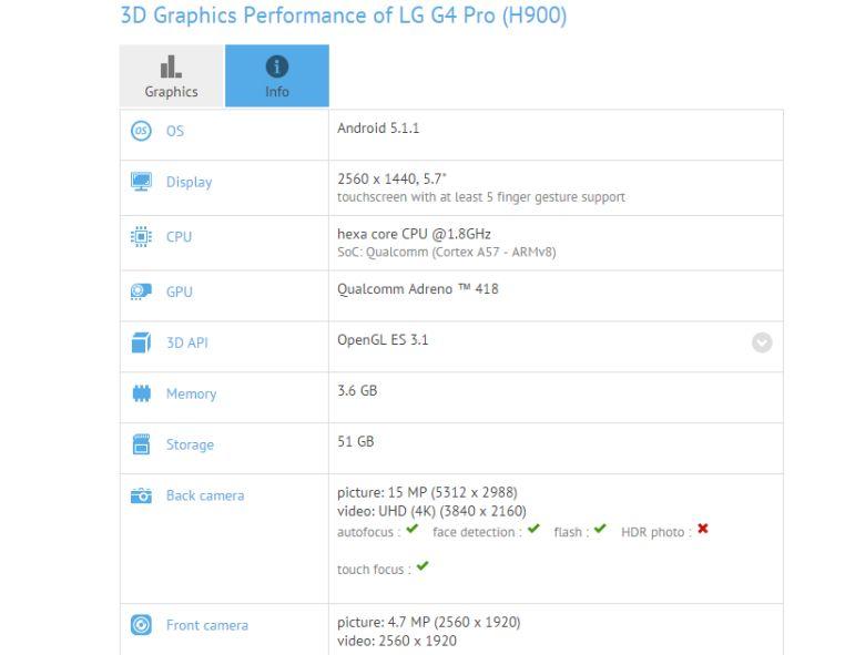 LG-G4-Pro-benchmark.jpg