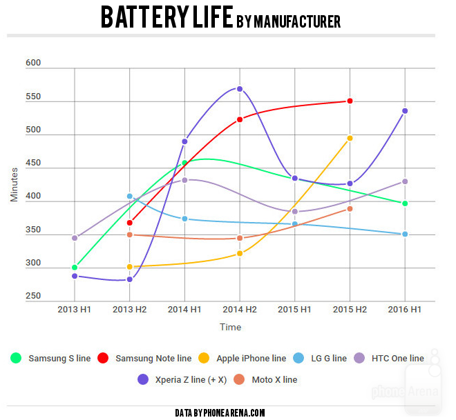 battery-life.png
