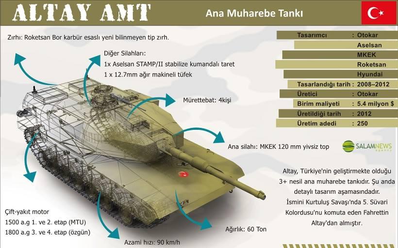 altay-tanki-hakkinda-bilgi.jpg