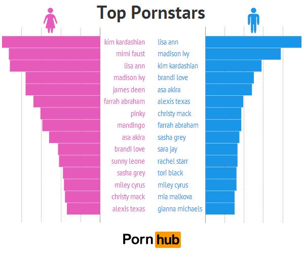 aç aç porno
