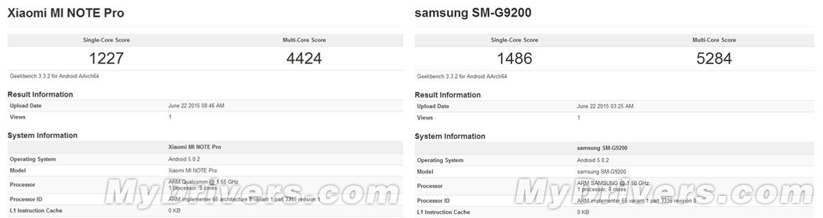 Cortex-A72 Tabanlı Snapdragon 620, Benchmark Testlerinde Coştu