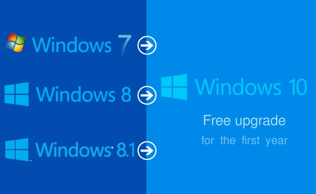 windows%20free%20upgrade%20to%2010.jpg
