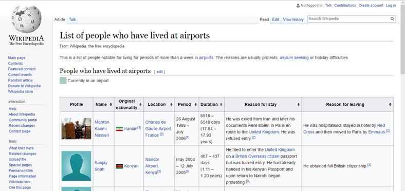 Havaalanında yaşamış insanların listesi