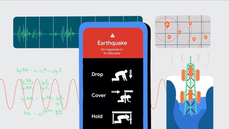 Xiaomi, Depremleri Önceden Tahmin Edebilecek Bir Teknolojinin Patentini Aldı