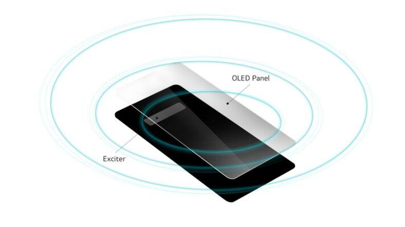 LG G8 ThinQ'in OLED Ekranı Amplifikatör de Olabilecek