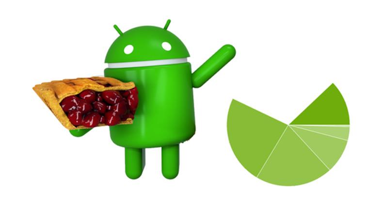 Google Nihayet Android Dağıtım Listesini Güncelledi