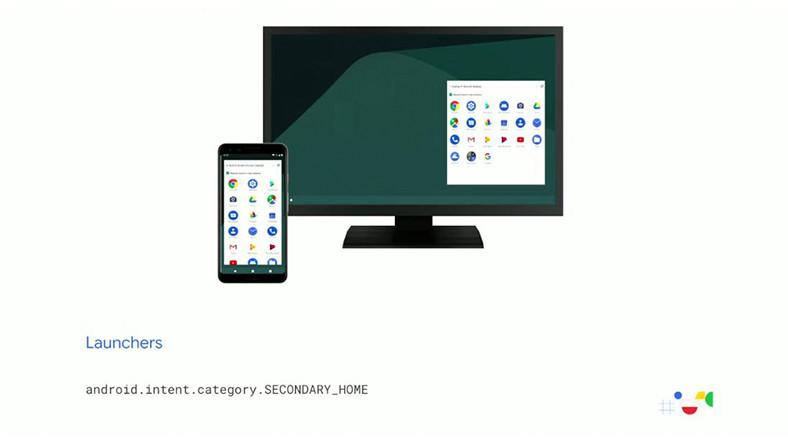 Android Q'nun Masaüstü Modunun Detaylı Bilgisi Açıklandı