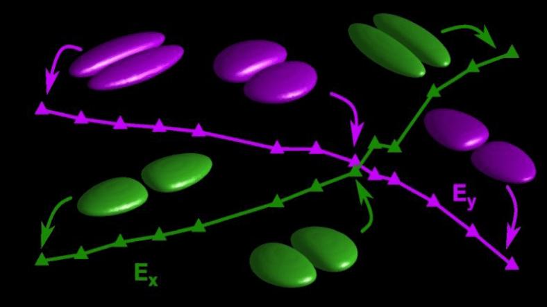 İlk Defa Bir Elektronun Geometrik Haritası Çıkarıldı