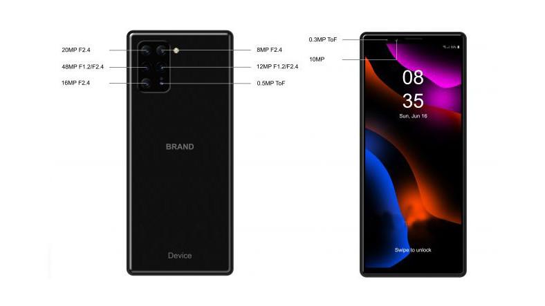 Sony, Toplam 8 Kameralı Bir Telefon Geliştiriyor