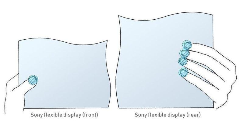 Sony, Gömülü Sensöre Sahip Katlanabilir Ekran Patenti Aldı