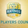 FIFA 16'daki En İyi Futbolcular ve Kaleciler Kim?