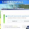 Destansı Hata: Hava Durumu Canlı Yayını Sırasında Windows 10 Güncellemesi Göründü!