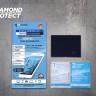 Yeni Bir Dönem Başlatacak, Nanoteknoloji Harikası Ekran Koruyucusu: Diamond Project!