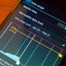 Telefon Faturasından Bir Miktar da Olsa Tasarruf Etmenizi Sağlayacak 3 Uygulama!