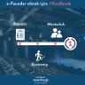 e-Founder Dijital Girişimcilik Zirvesi için Son Kayıt Tarihi 13 Ocak
