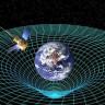 Uydulardaki Sapma, Einstein'in Teorisinin Test Edilmesine Olanak Sağladı