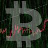 Bitcoin, Yalnızca 1 Haftada 500 Dolar Değer Kazandı