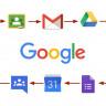 Google Takvim, Mobil GSuite Kullanıcıları İçin Otomatik Oda Önerilerini Getirdi
