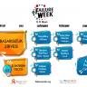 İTÜ Failure Week'te Başarısızlıklarla Dolu Bir Hafta Bugün Başlıyor