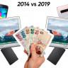 Bir Kişinin Yaptığı Teknolojik Harcama Miktarı, Son 5 Yılda Ne Kadar Değişti?