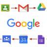 Google, 2005 Yılından Beri Müşterilerinin Şifrelerini Metin Belgesi Olarak Saklamış